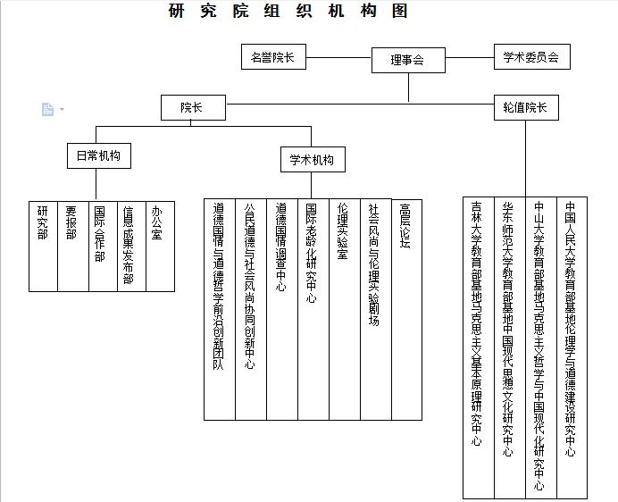 东南大学道德发展研究院(图)