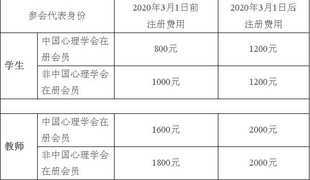 中-英联合实验心理学学术会议(The China-UK Joint Experimental Psychology Society Meeting)——暨中国心理学会普通心理和实验心理专业委员会2020年学术年会(第二轮通知)(图)