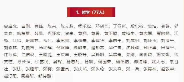 中国人民大学发布2019年度复印报刊资料重要转载来源作者总名单(图)