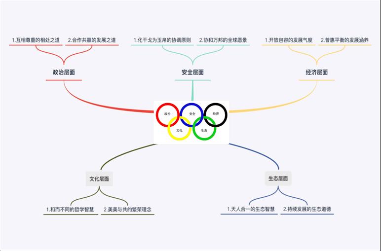 人类命运共同体理念:马克思主义中国化的守正与创新(图)